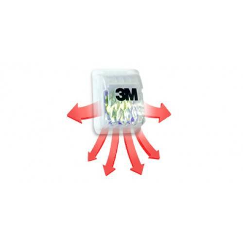 Респиратор 3M 9322+ Gen3 Aura (FFP2)